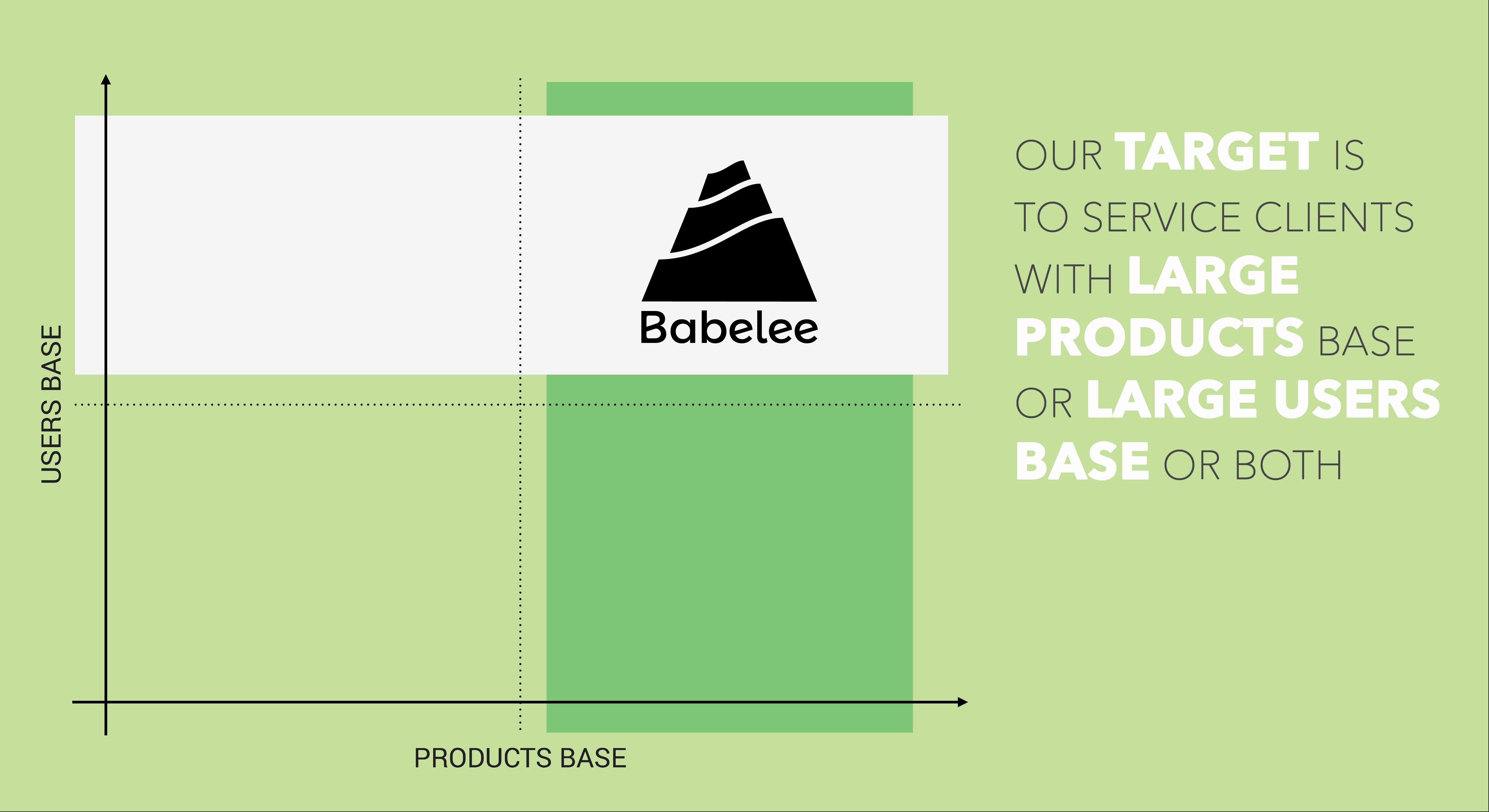 LittleSea Babelee target