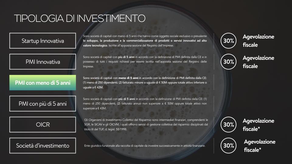 makeda-grafica-investimento