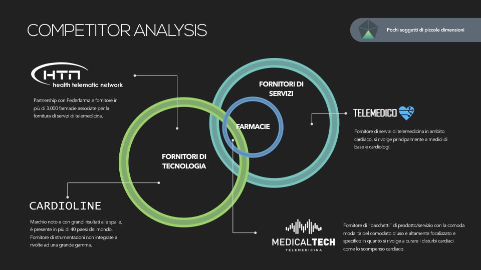 mercato-telemedicina-grafica.jpeg