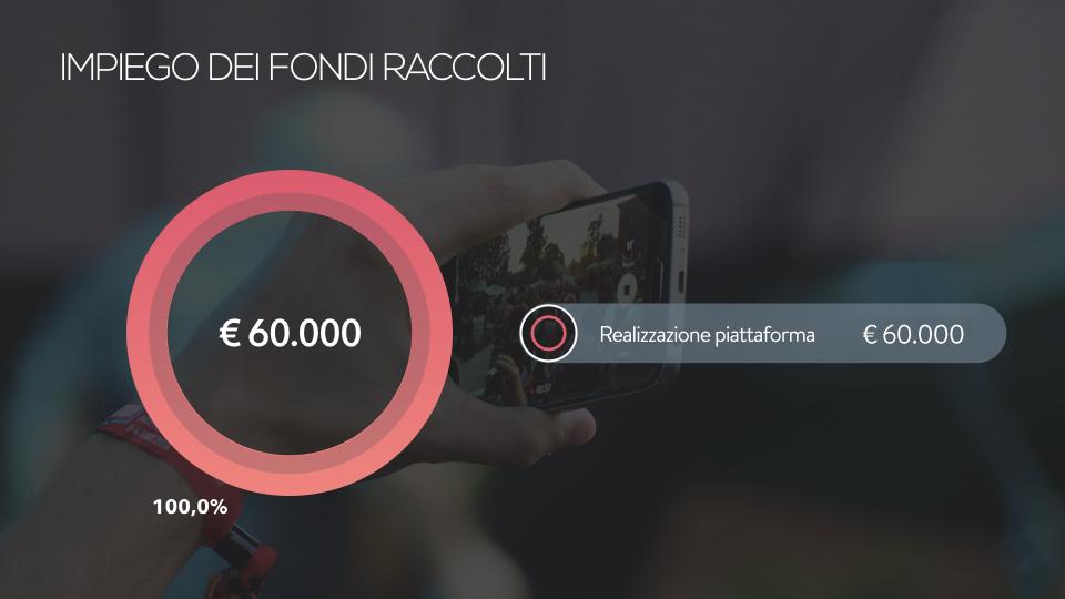 media-vox-po-crowdfunding
