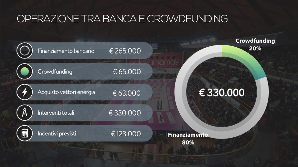 eys-ba-crowdfunding-pala-yamamay
