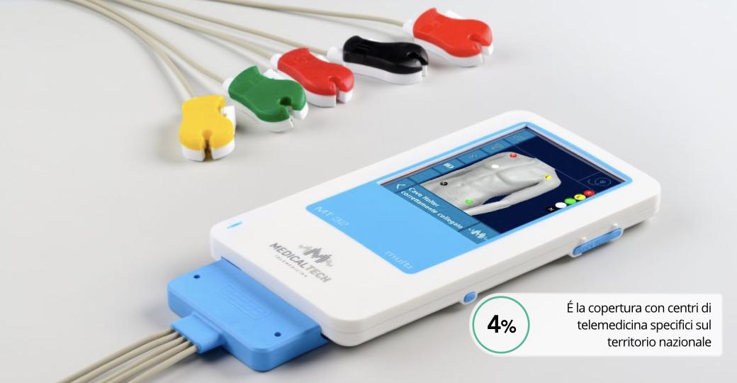 mt32-dispositivo-medico-medicaltech.jpeg