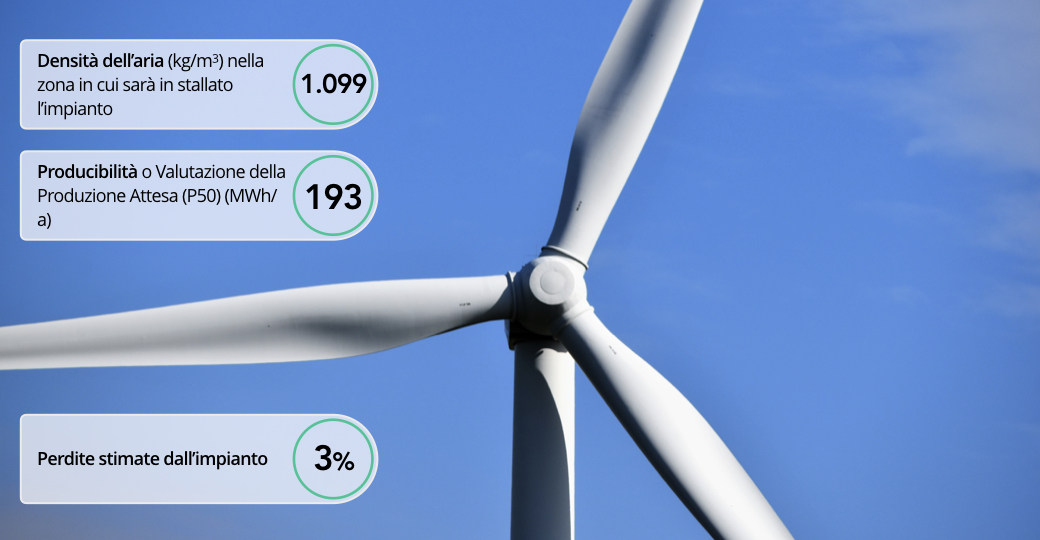 wind-energy-efficiency-crowdfunding