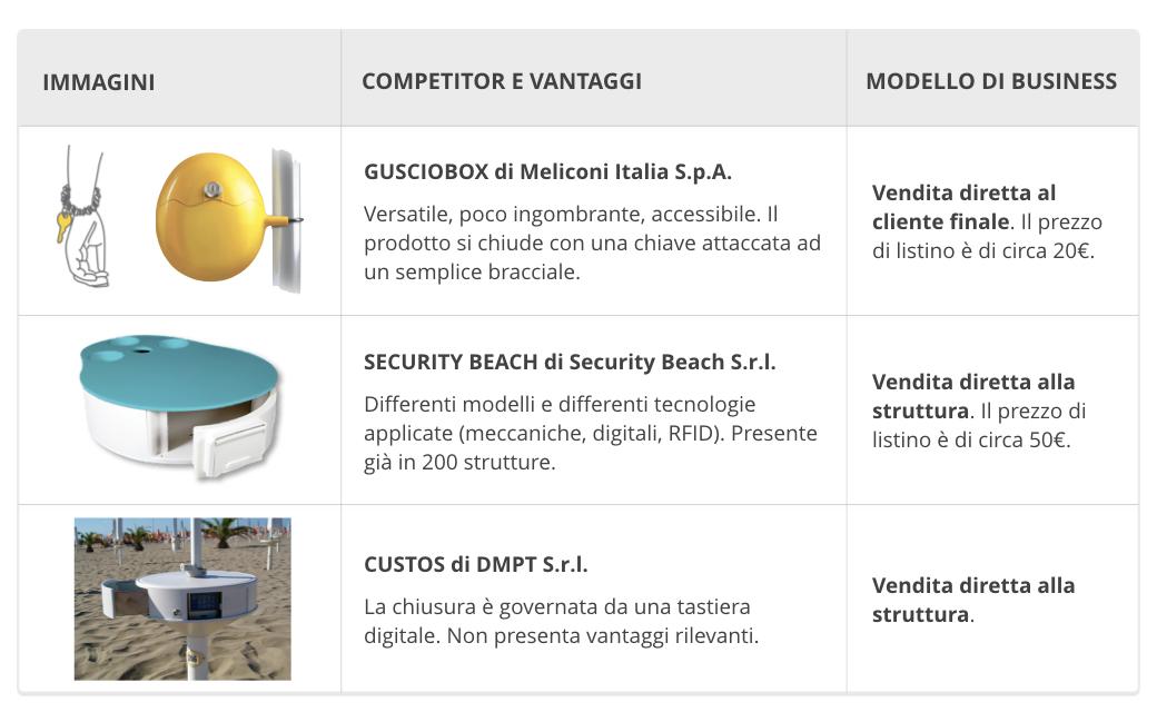 safe-beach-safesolution-spiaggia