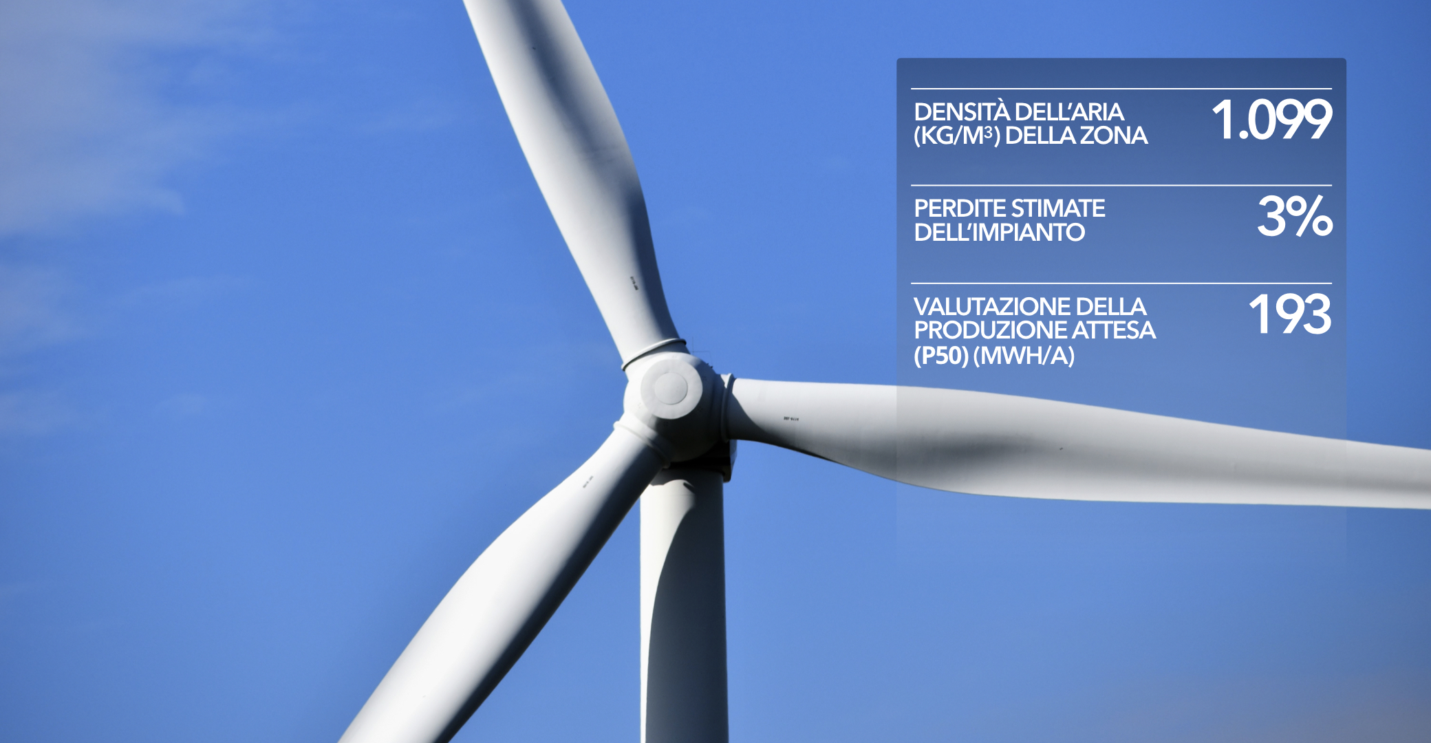wind-energy-efficiency-crowdfunding