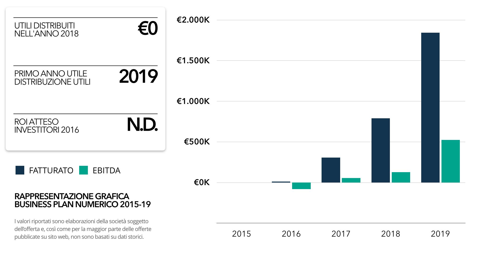 crowdfunding-media-vox-pop