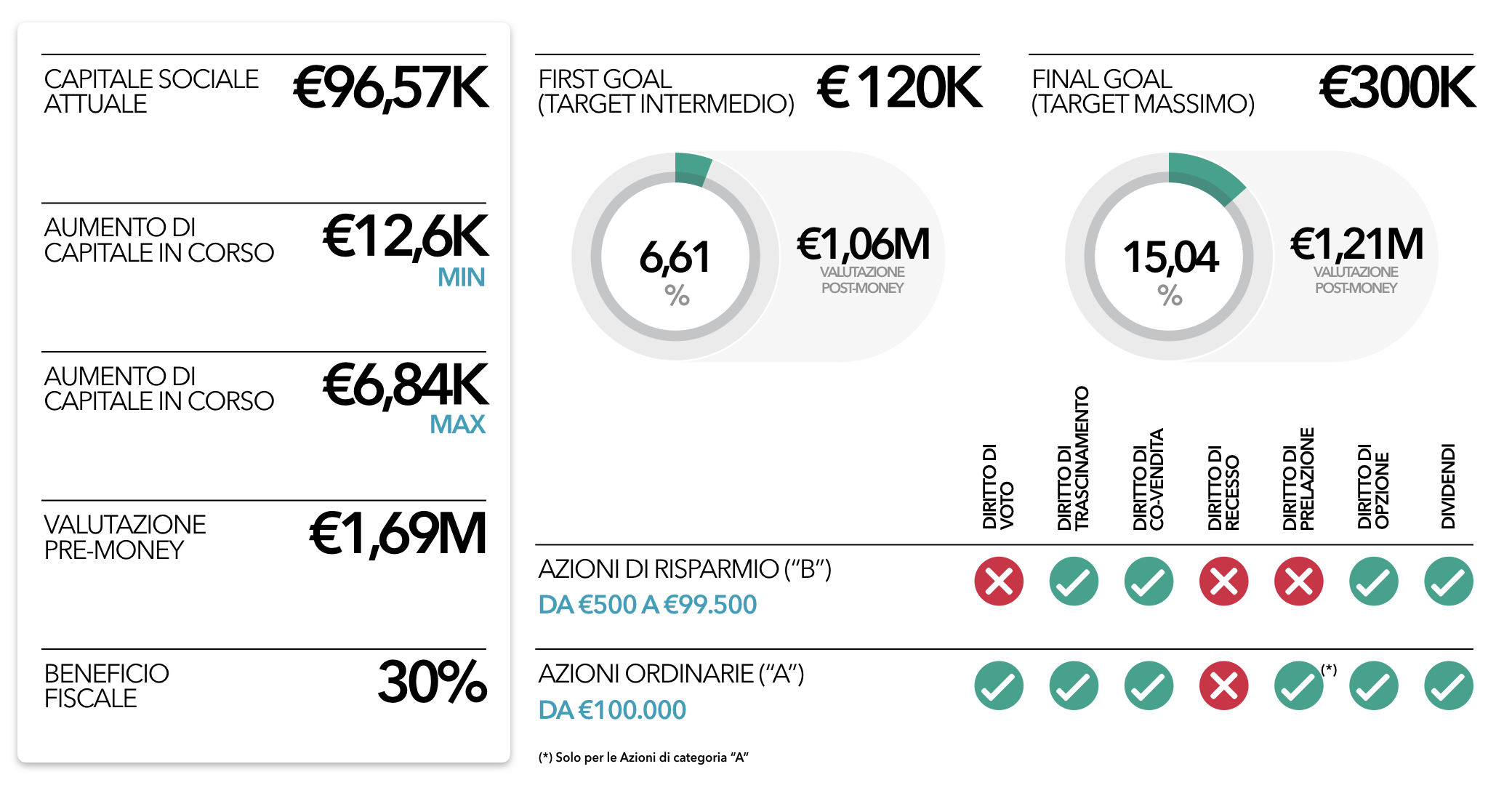 pralina-crowdfunding