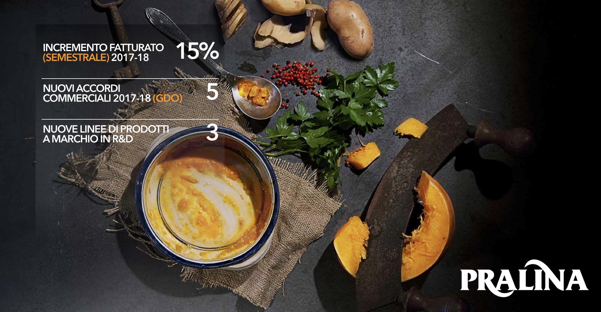 pralina-crowdfunding-zuppe