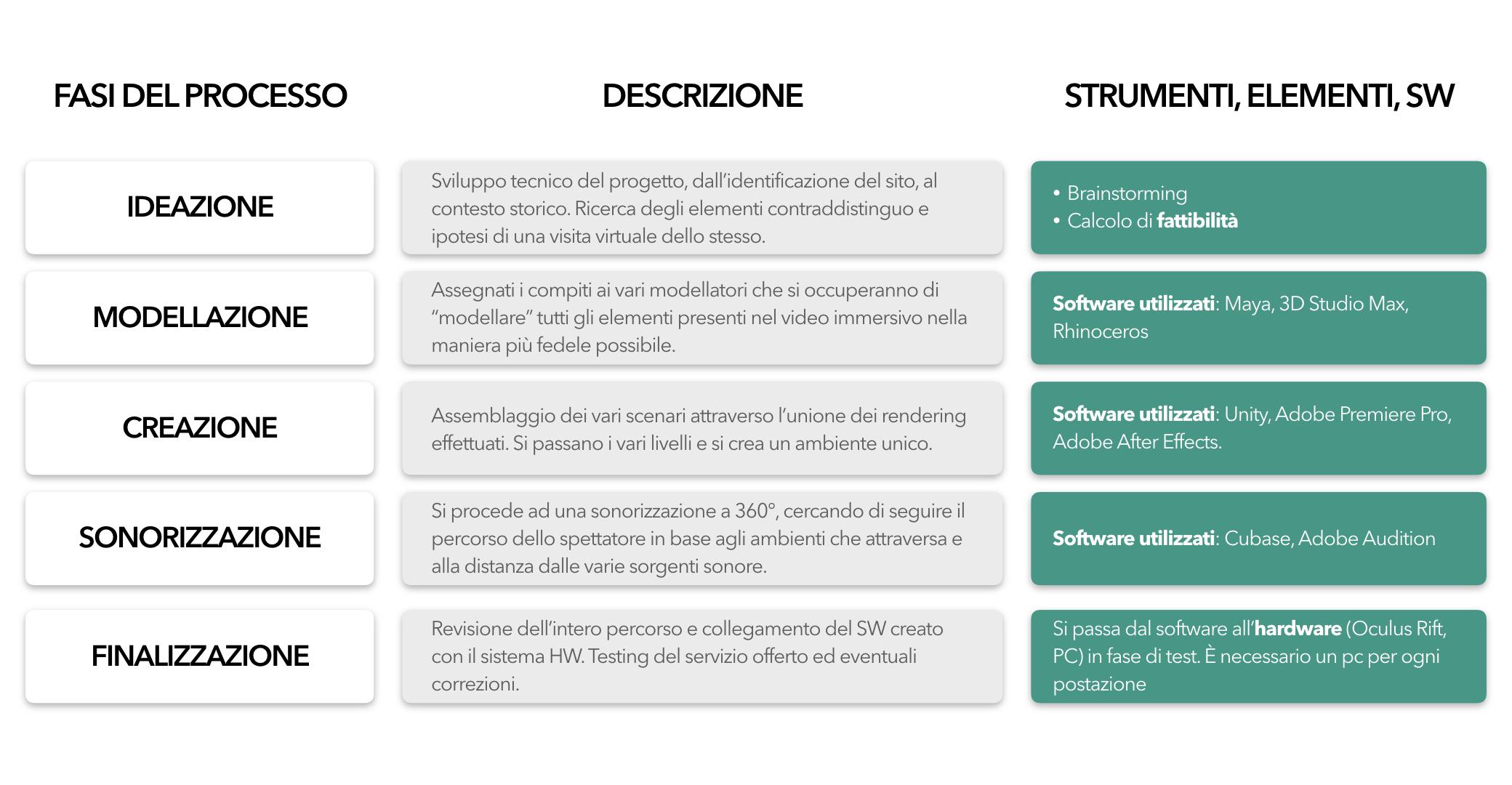 e-zone-srl-torino-eventi-realta-virtuale