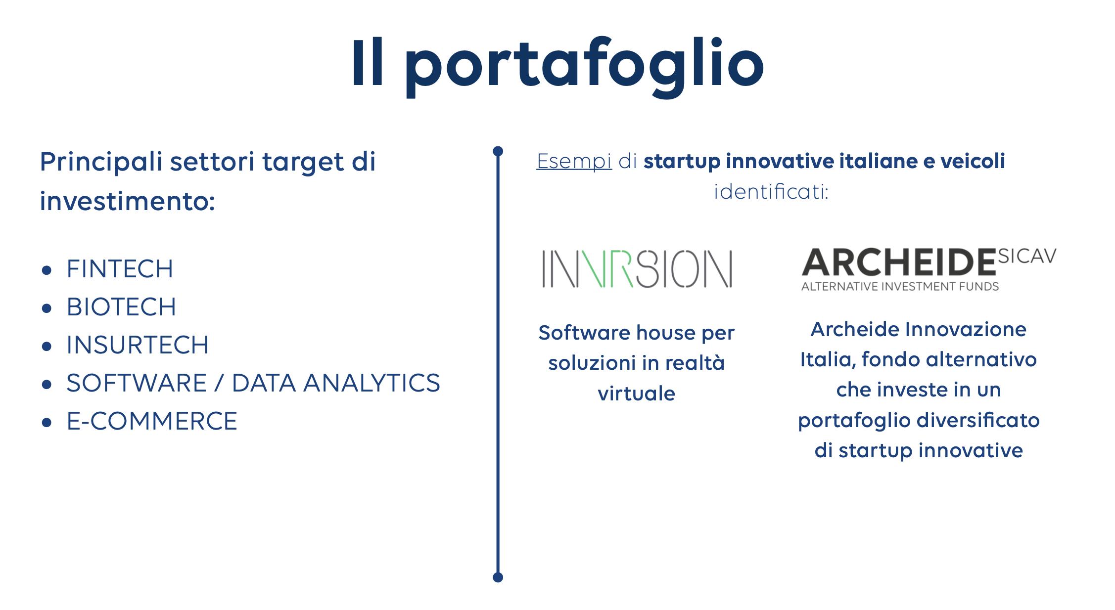 investi-innovazione-italia-portfolio