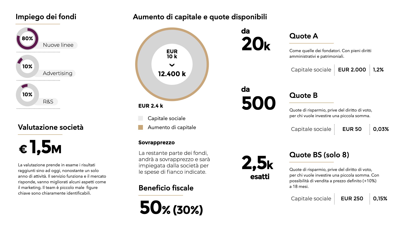 oeno-filiera-vitivinicola-crowdfunding